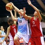 Maria Landra (Arg), meilleure rebondeuse (photo: FIBAAmerica.com)