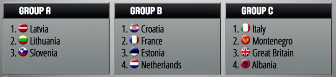 Euro-2017 - Qualifications - La Belgique dans un groupe à 3 avec Bélarusse et Pologne !
