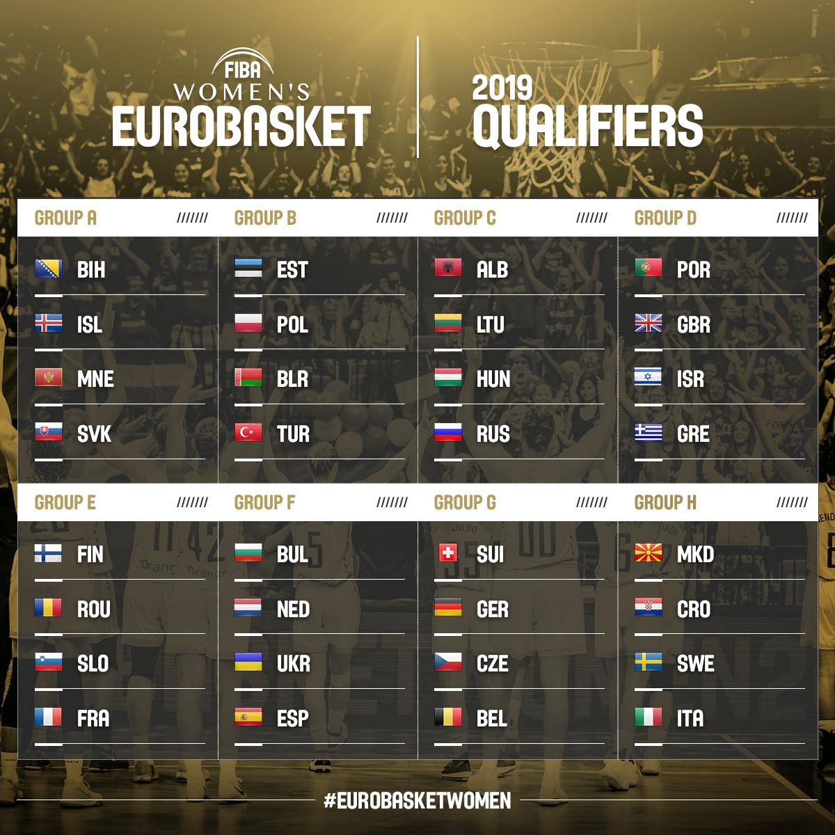 Les Belgian Cats en Suisse, contre l'Allemagne et en Tchéquie sur le chemin de l'Euro 2019