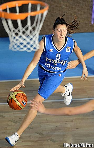 Photo: FIBA Europe