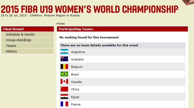 Les 16 pays pour le championnat du monde U19 en Russie cet été