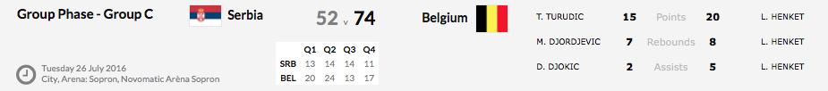Les U18, 6es de l'Euro, à un souffle d'un championnat du monde