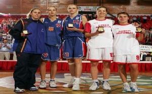 Euro-2005 - Best five