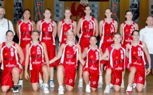 The Road to Moscow - Belgique/Serbie 70-62