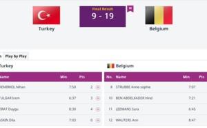 Jeux Européens - Une première victoire en 3X3 face à la Turquie
